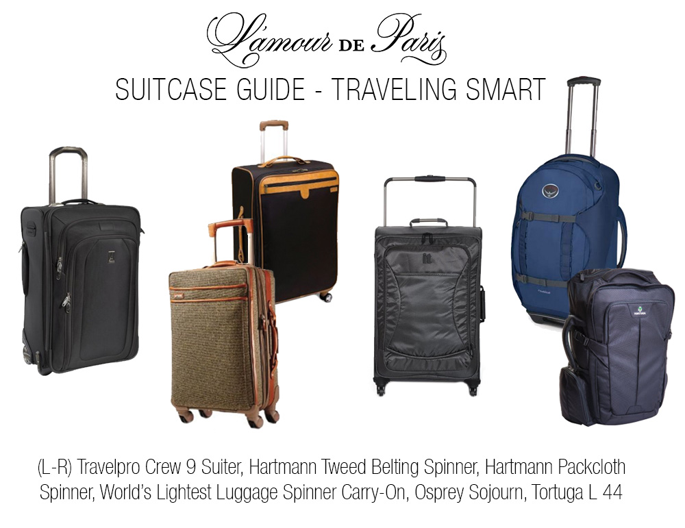 Smart Suitcases for Travel